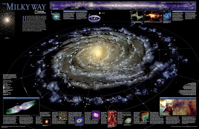 Laminated map of the Milky Way
